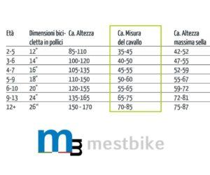 misure-bici-altezza-telaio-mestbike